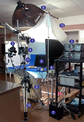 Photograph of the CNRC camera setup, labeled with numbers for the various pieces.