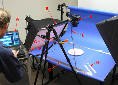 Photograph of the Westat camera setup, labeled with latters for the various pieces.